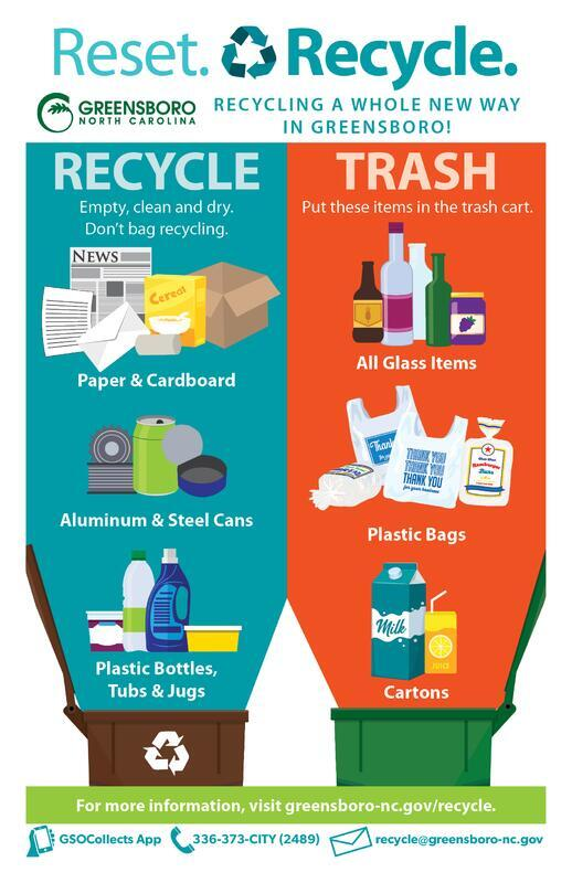 graphic shopwing recycling changes: no glass and no milk cartons or similar containers